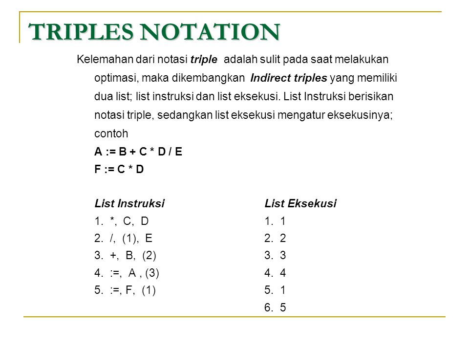 TRIPLES NOTATION
