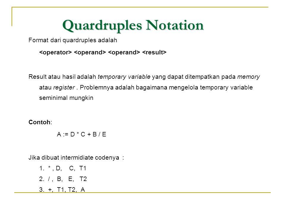 Quardruples Notation Format dari quardruples adalah