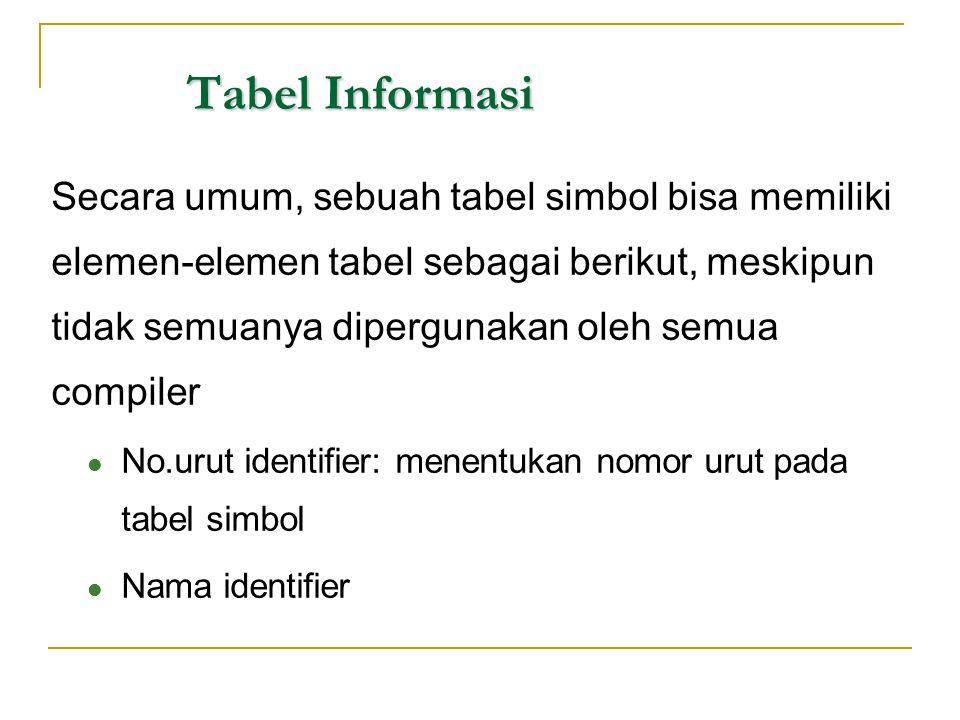 Tabel Informasi