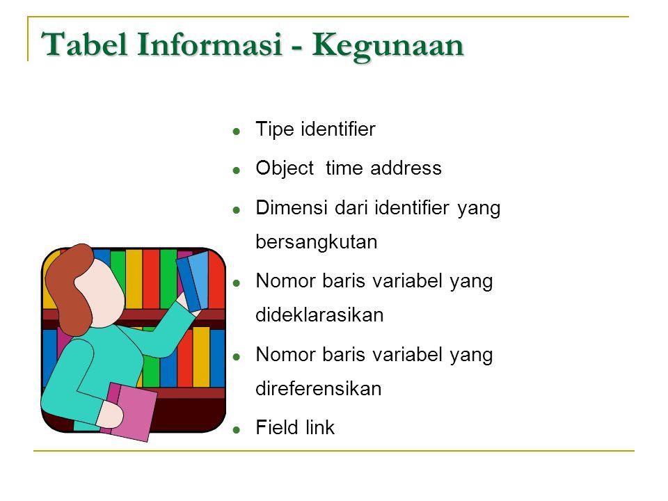 Tabel Informasi - Kegunaan