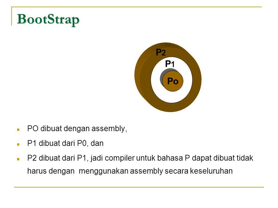 BootStrap P2 P1 Po PO dibuat dengan assembly, P1 dibuat dari P0, dan