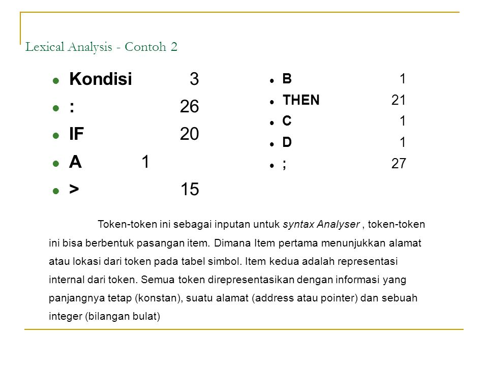 Kondisi 3 : 26 IF 20 A 1 > 15 Lexical Analysis - Contoh 2 B 1