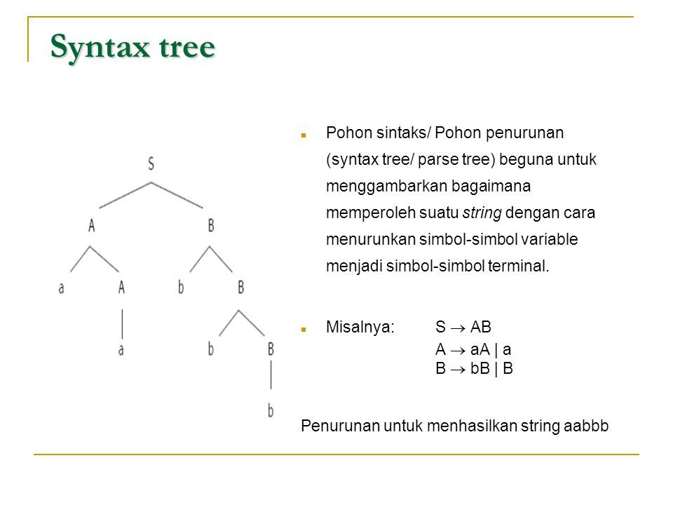 Teknik kompilasi mochammad eko s ppt download syntax tree ccuart Choice Image