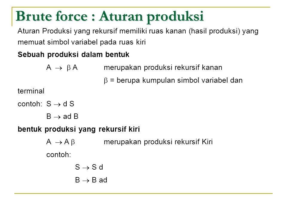 Brute force : Aturan produksi