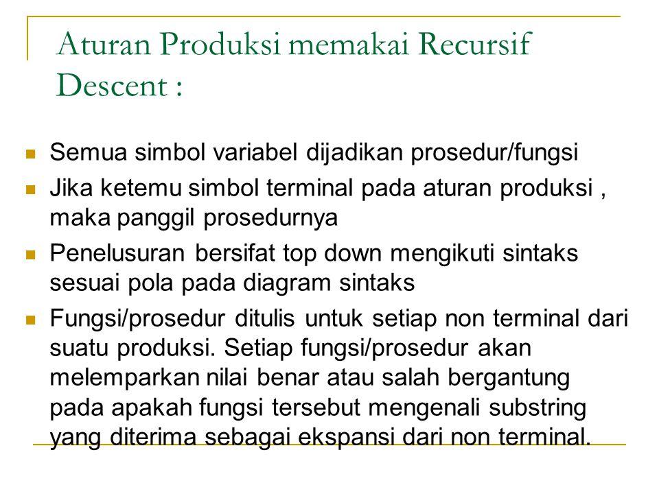 Aturan Produksi memakai Recursif Descent :