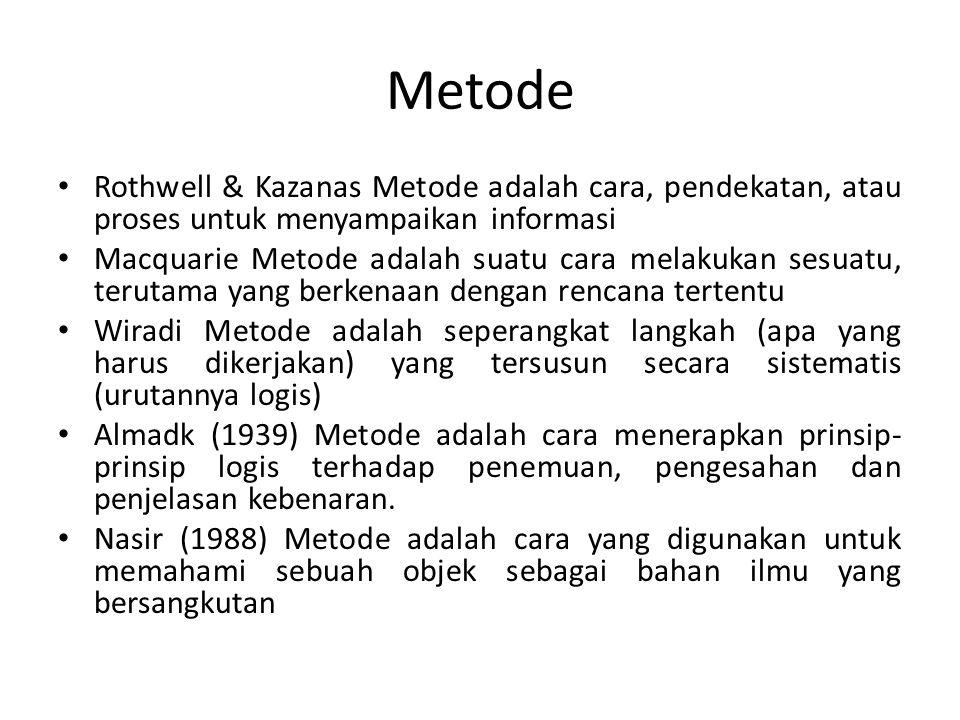 Metode Rothwell & Kazanas Metode adalah cara, pendekatan, atau proses untuk menyampaikan informasi.