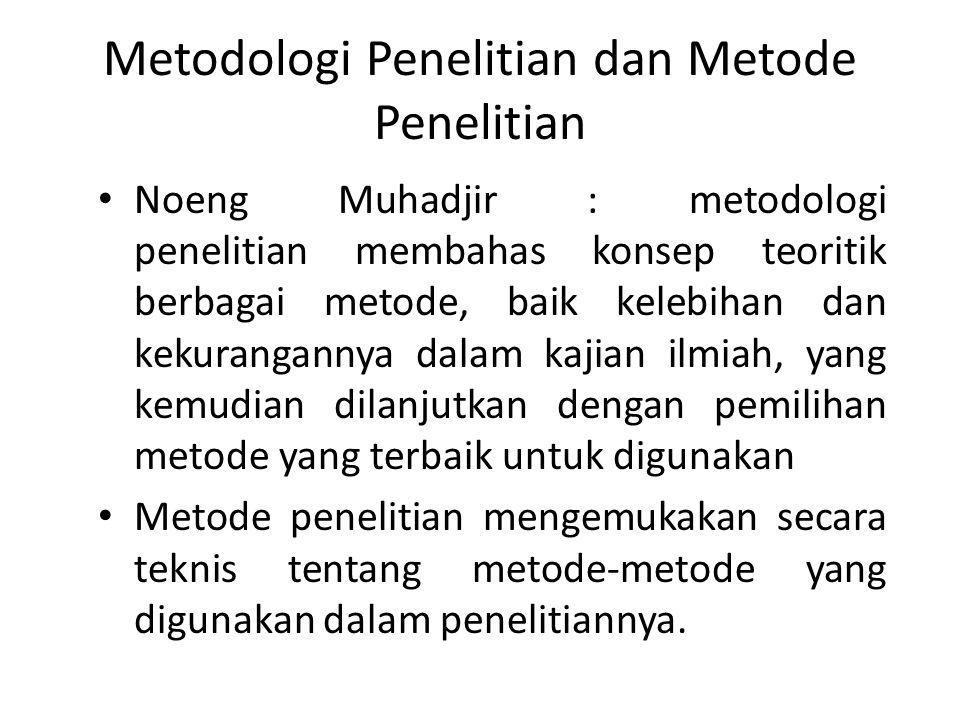 Metodologi Penelitian dan Metode Penelitian