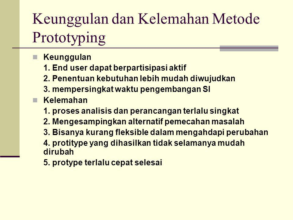 Keunggulan dan Kelemahan Metode Prototyping