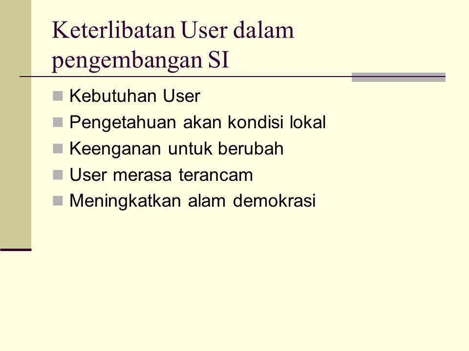 Keterlibatan User dalam pengembangan SI