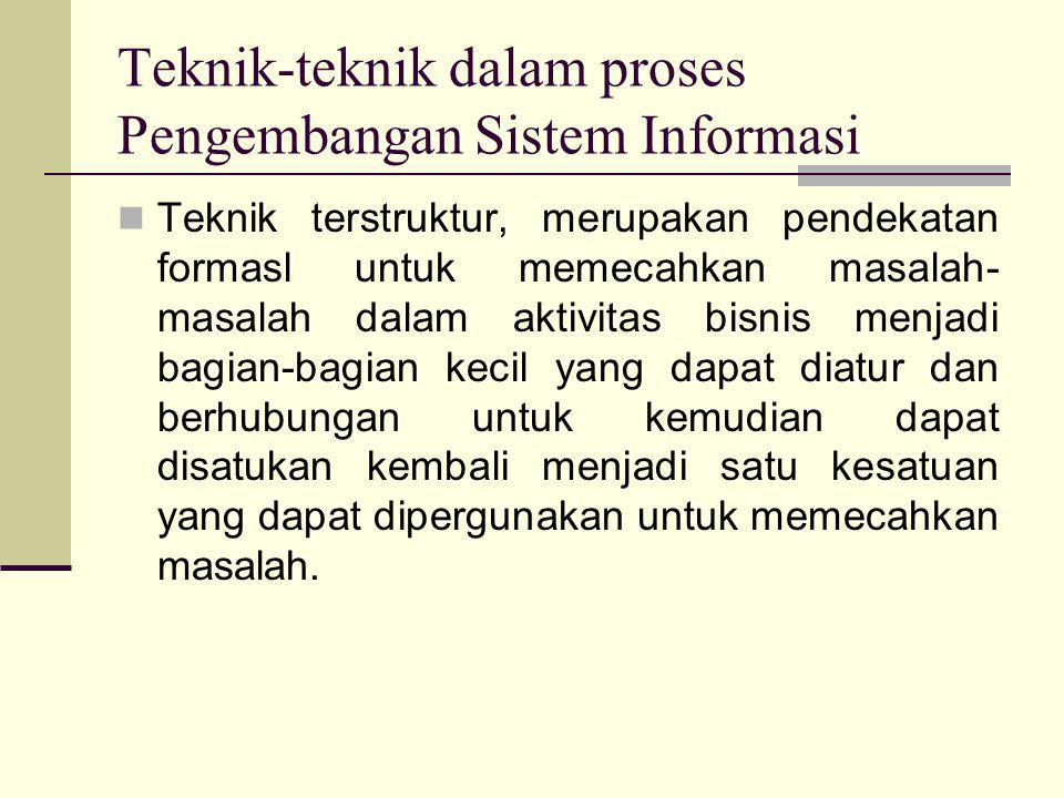 Teknik-teknik dalam proses Pengembangan Sistem Informasi