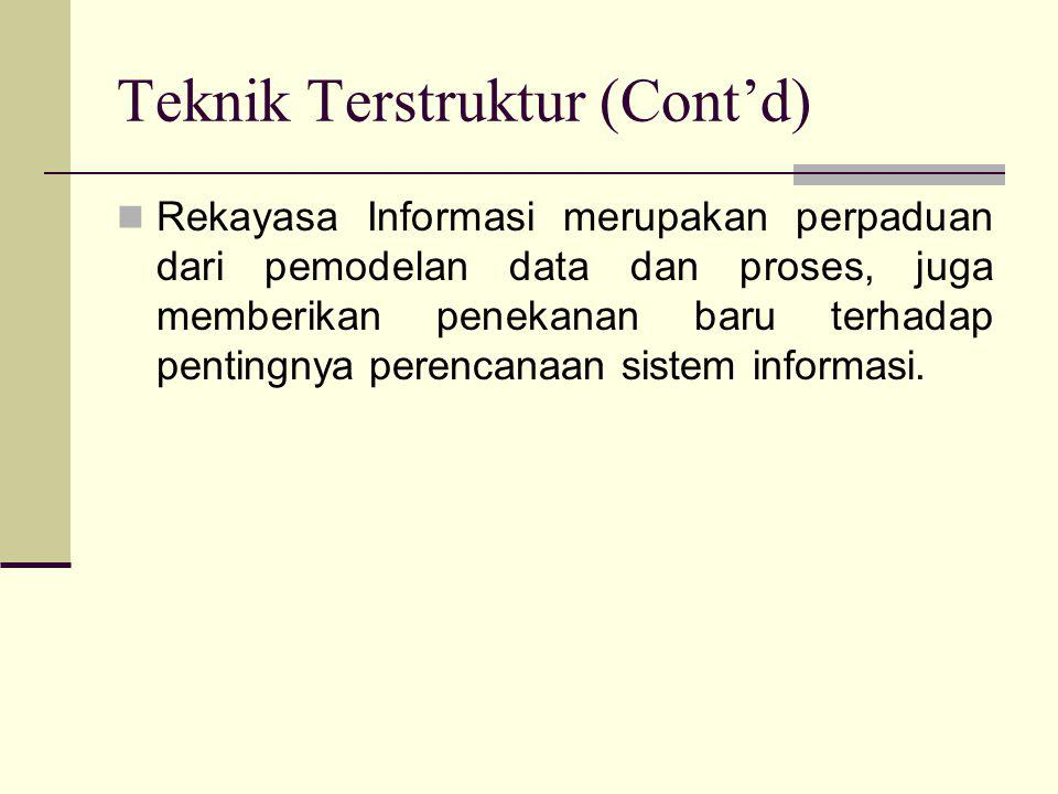 Teknik Terstruktur (Cont'd)