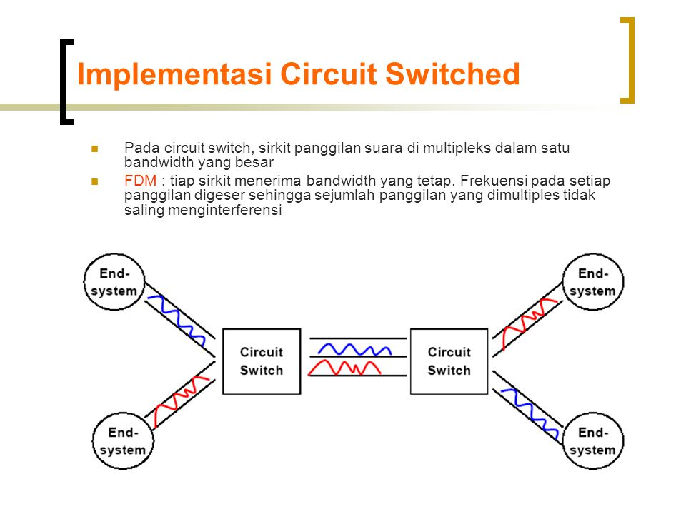 Implementasi Circuit Switched