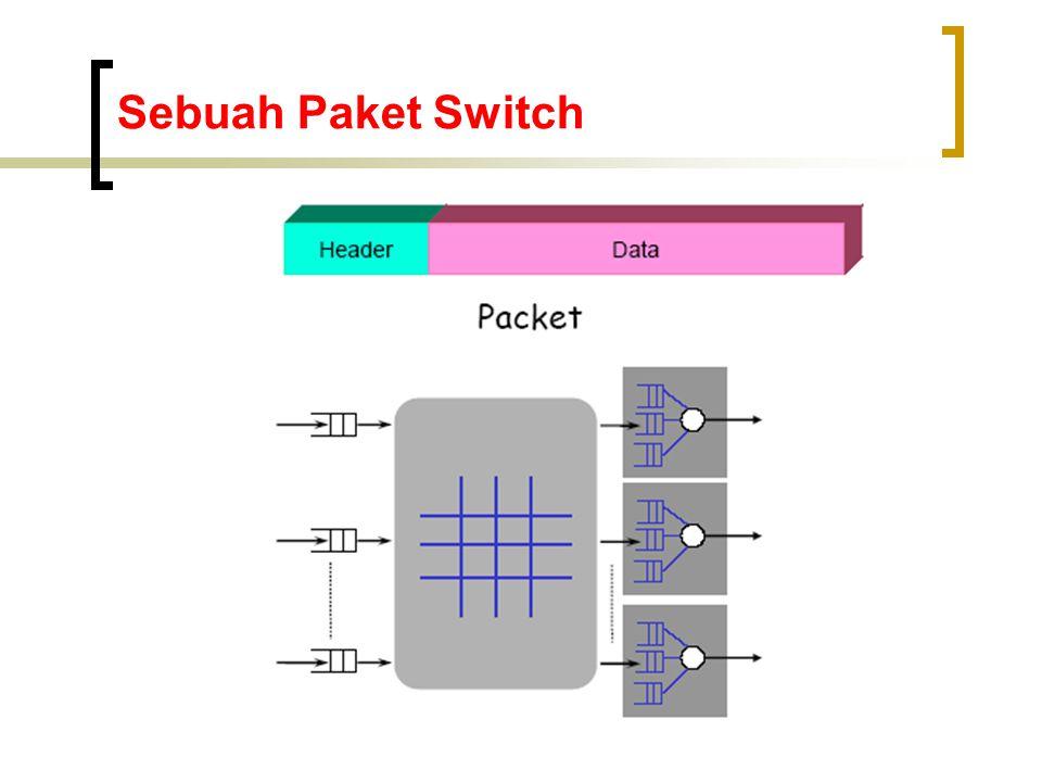 Sebuah Paket Switch