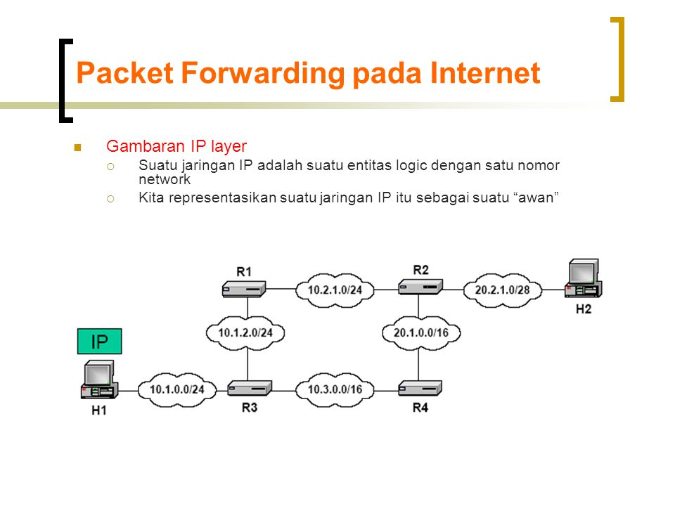 Packet Forwarding pada Internet