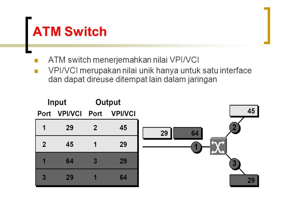 ATM Switch ATM switch menerjemahkan nilai VPI/VCI