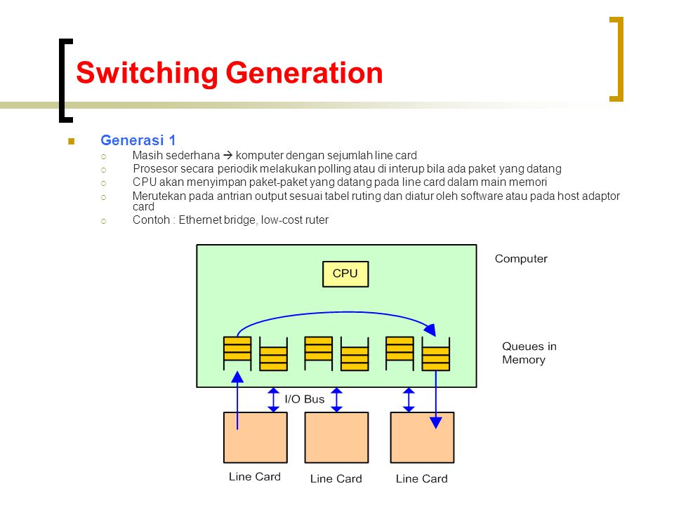 Switching Generation Generasi 1