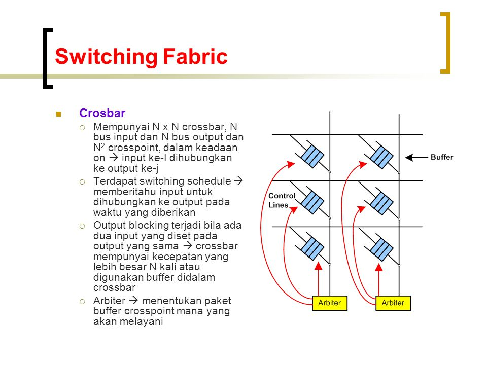 Switching Fabric Crosbar