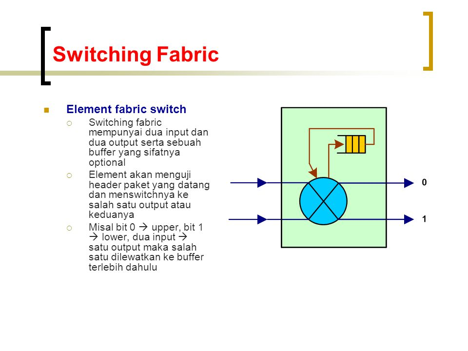 Switching Fabric Element fabric switch