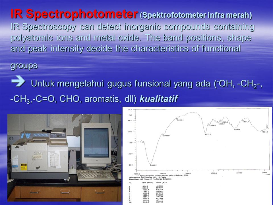 IR Spectrophotometer (Spektrofotometer infra merah) IR Spectroscopy can detect inorganic compounds containing polyatomic ions and metal oxide.