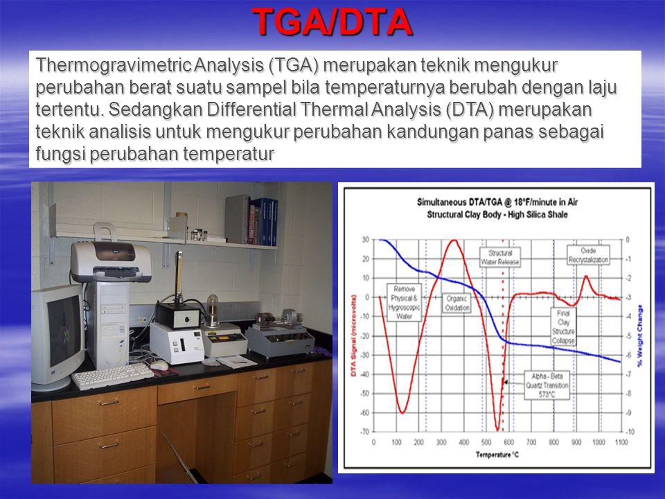 TGA/DTA