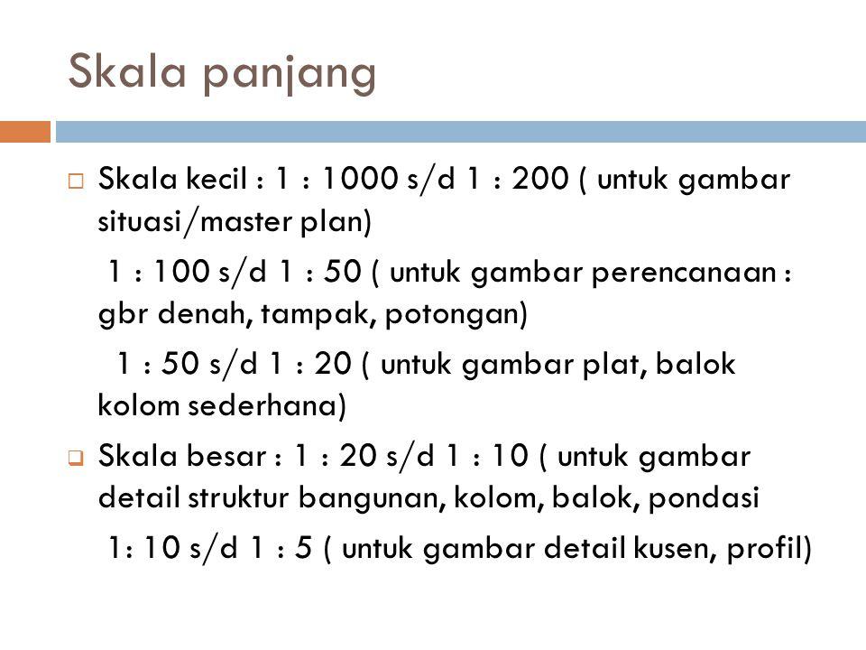 Skala panjang Skala kecil : 1 : 1000 s/d 1 : 200 ( untuk gambar situasi/master plan)