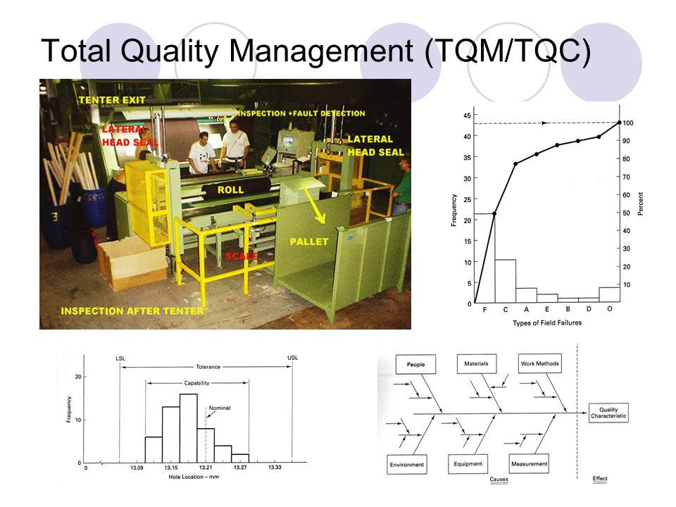 Total Quality Management (TQM/TQC)