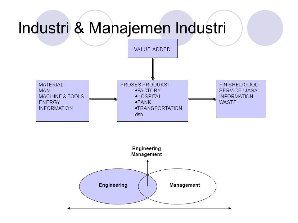 Industri & Manajemen Industri