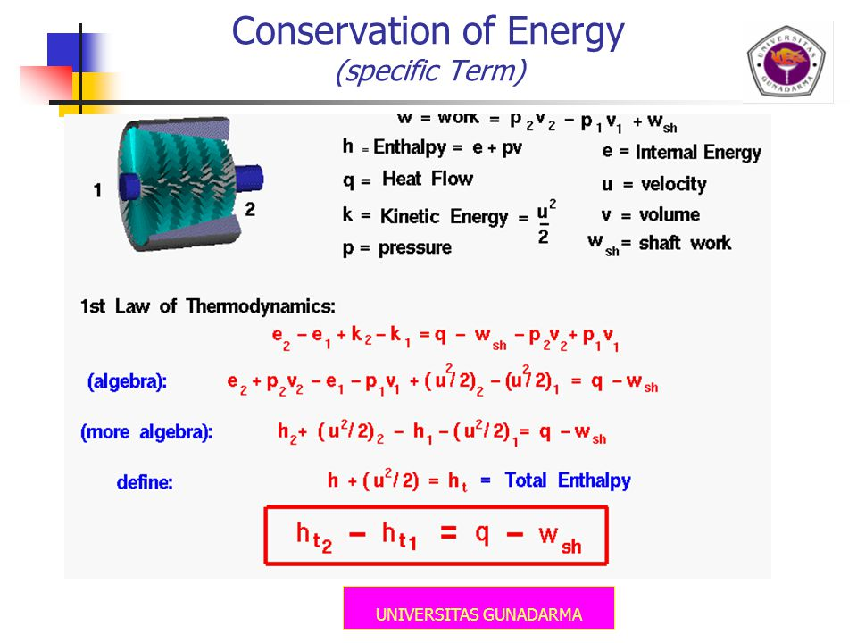 Conservation of Energy (specific Term)