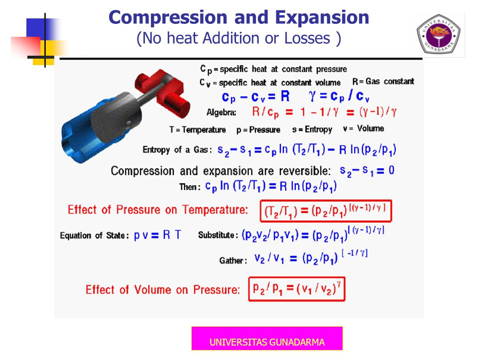 Compression and Expansion (No heat Addition or Losses )