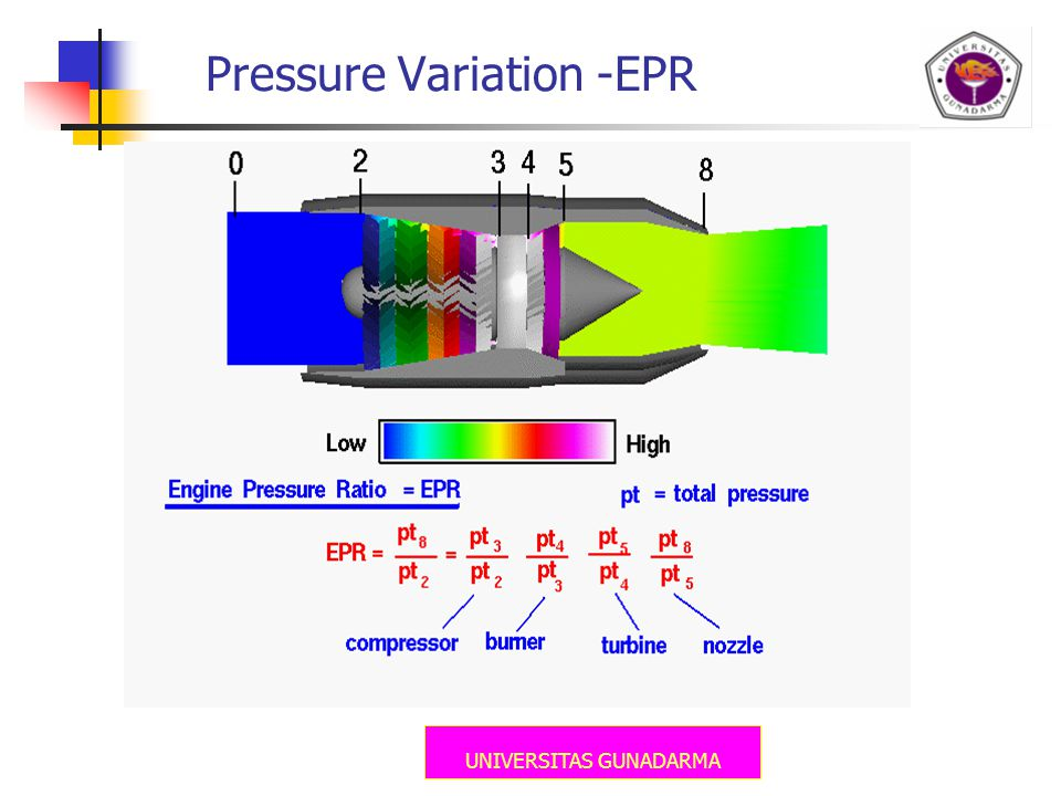 Pressure Variation -EPR
