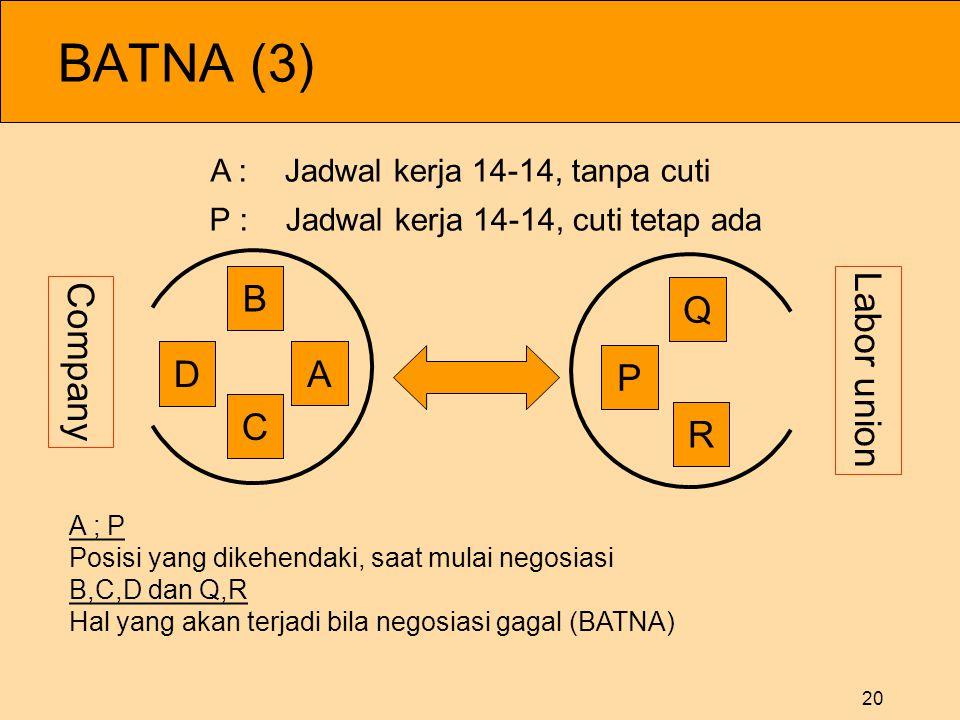 BATNA (3) B Labor union Company Q D A P C R