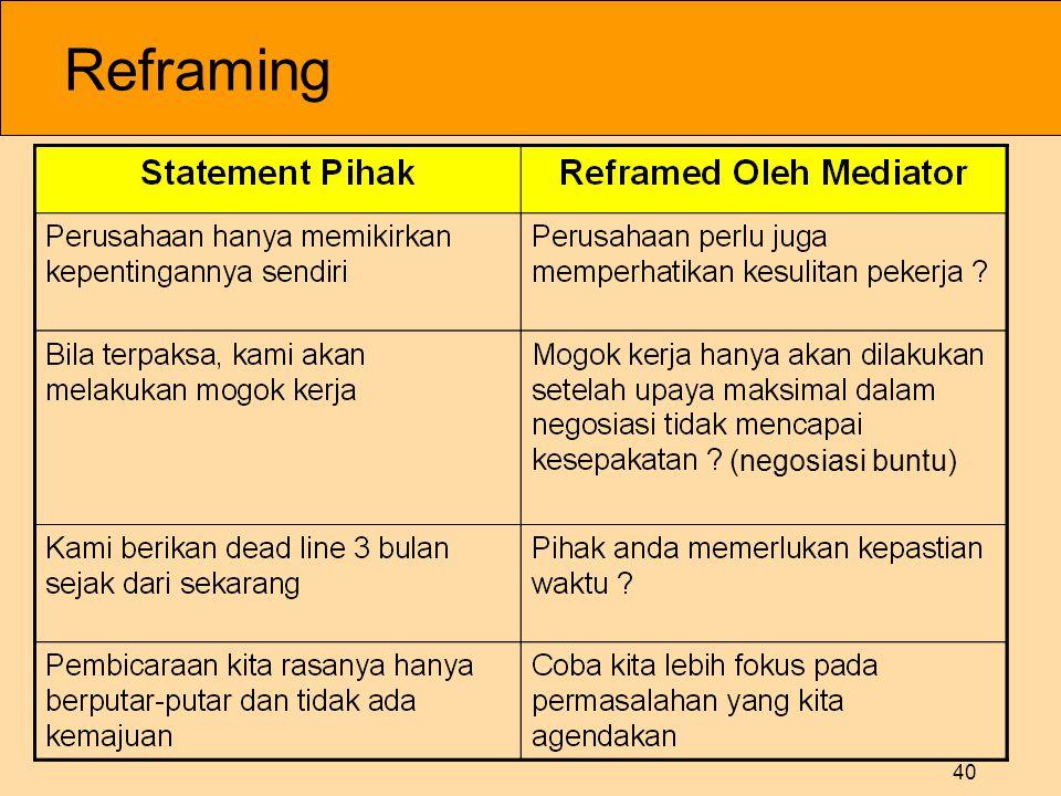 Reframing (negosiasi buntu)