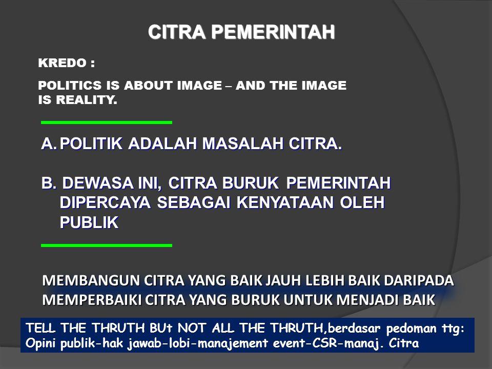 CITRA PEMERINTAH POLITIK ADALAH MASALAH CITRA.