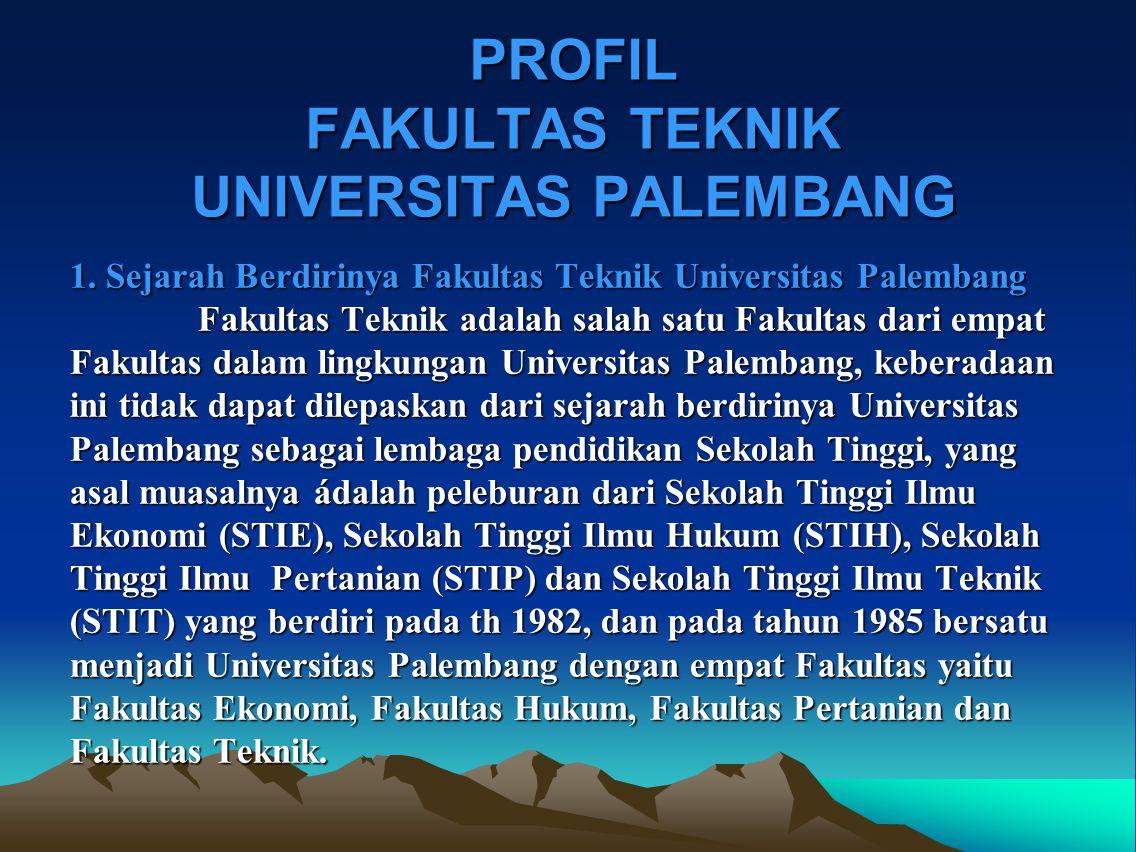 PROFIL FAKULTAS TEKNIK UNIVERSITAS PALEMBANG