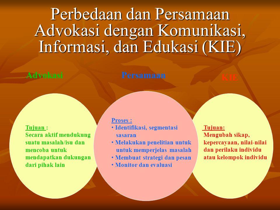 Perbedaan dan Persamaan Advokasi dengan Komunikasi, Informasi, dan Edukasi (KIE)