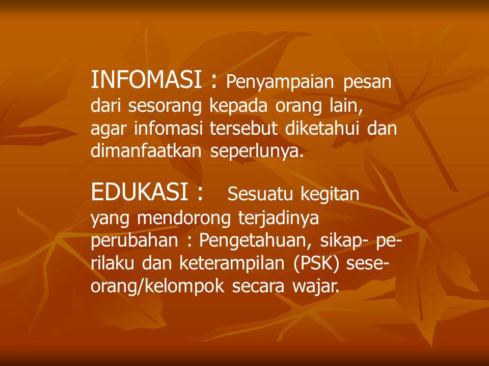 INFOMASI : Penyampaian pesan dari sesorang kepada orang lain, agar infomasi tersebut diketahui dan dimanfaatkan seperlunya.