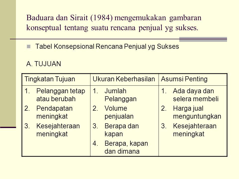 Baduara dan Sirait (1984) mengemukakan gambaran konseptual tentang suatu rencana penjual yg sukses.