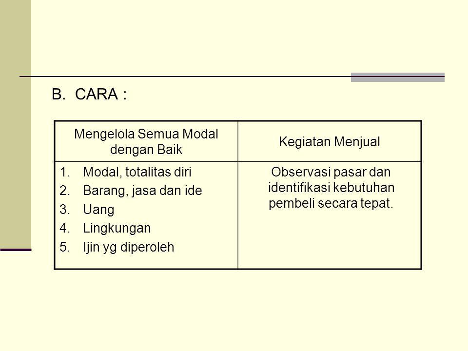 B. CARA : Mengelola Semua Modal dengan Baik Kegiatan Menjual