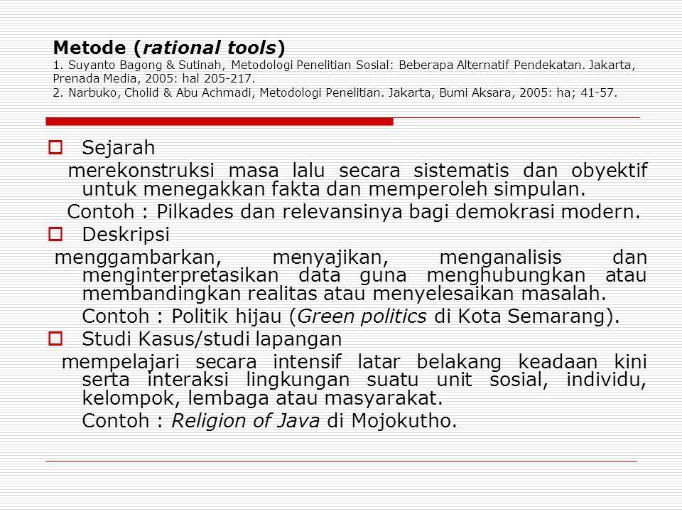 Contoh : Pilkades dan relevansinya bagi demokrasi modern. Deskripsi