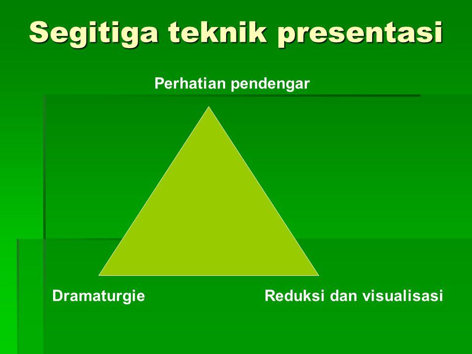 Segitiga teknik presentasi