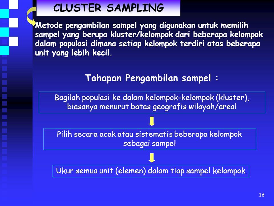 CLUSTER SAMPLING Tahapan Pengambilan sampel :