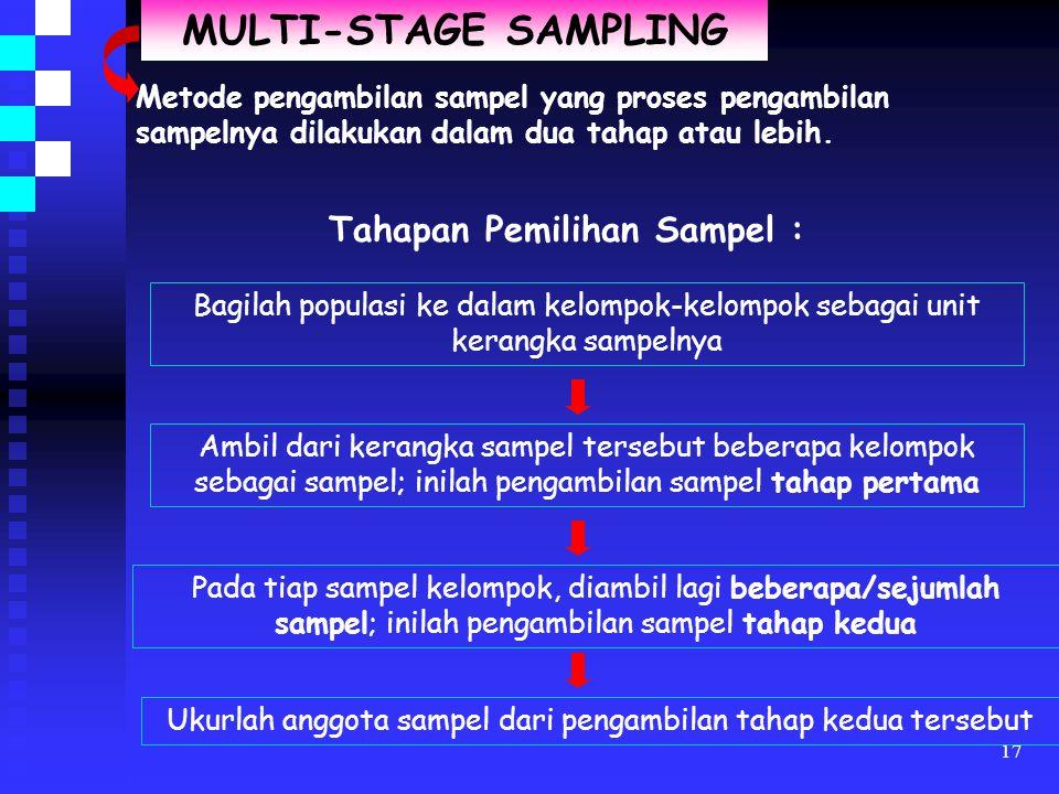 Ukurlah anggota sampel dari pengambilan tahap kedua tersebut