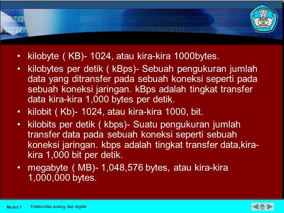 kilobyte ( KB)- 1024, atau kira-kira 1000bytes.