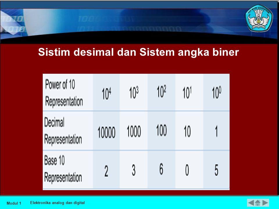 Sistim desimal dan Sistem angka biner