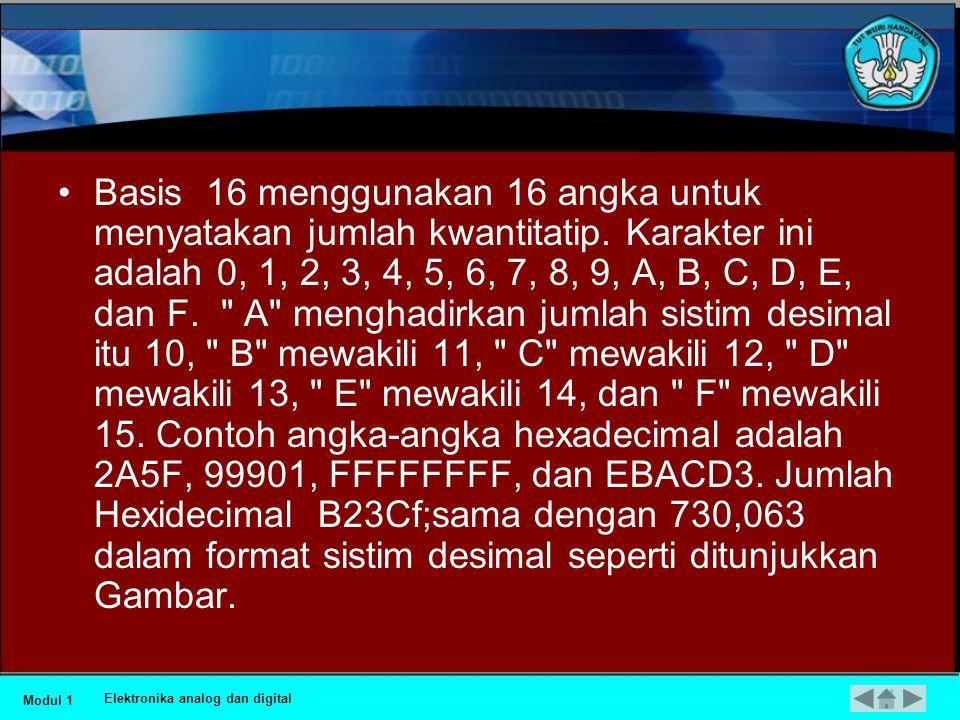 Basis 16 menggunakan 16 angka untuk menyatakan jumlah kwantitatip