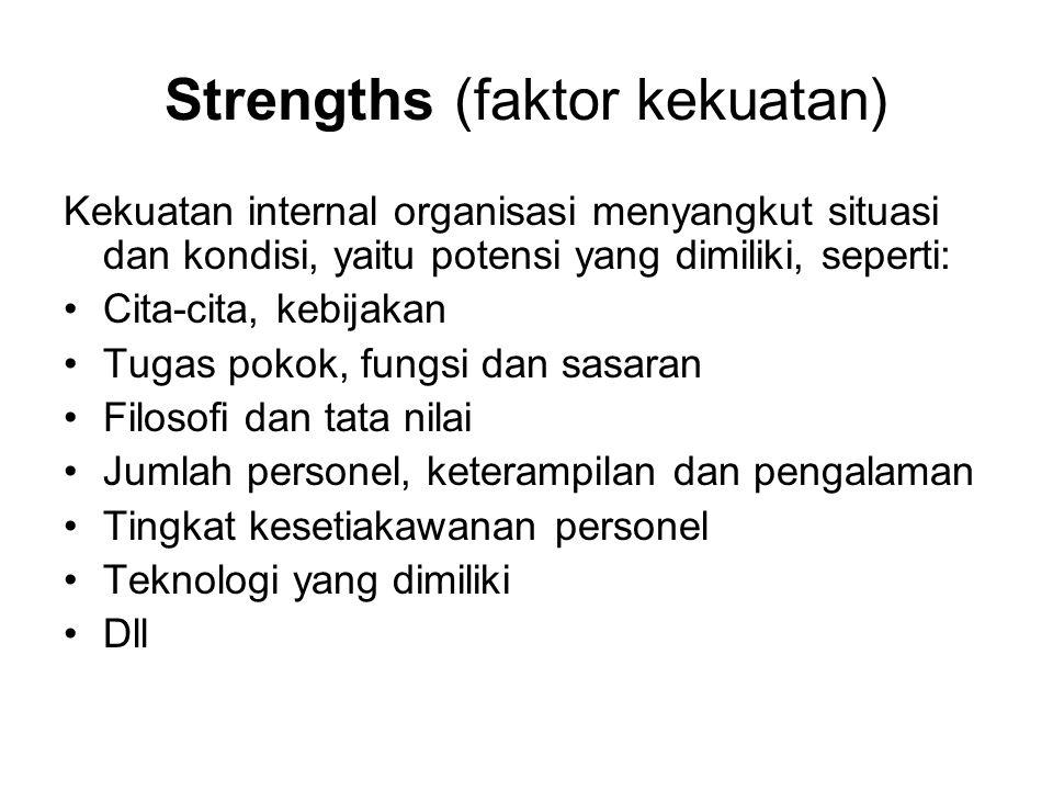 Strengths (faktor kekuatan)