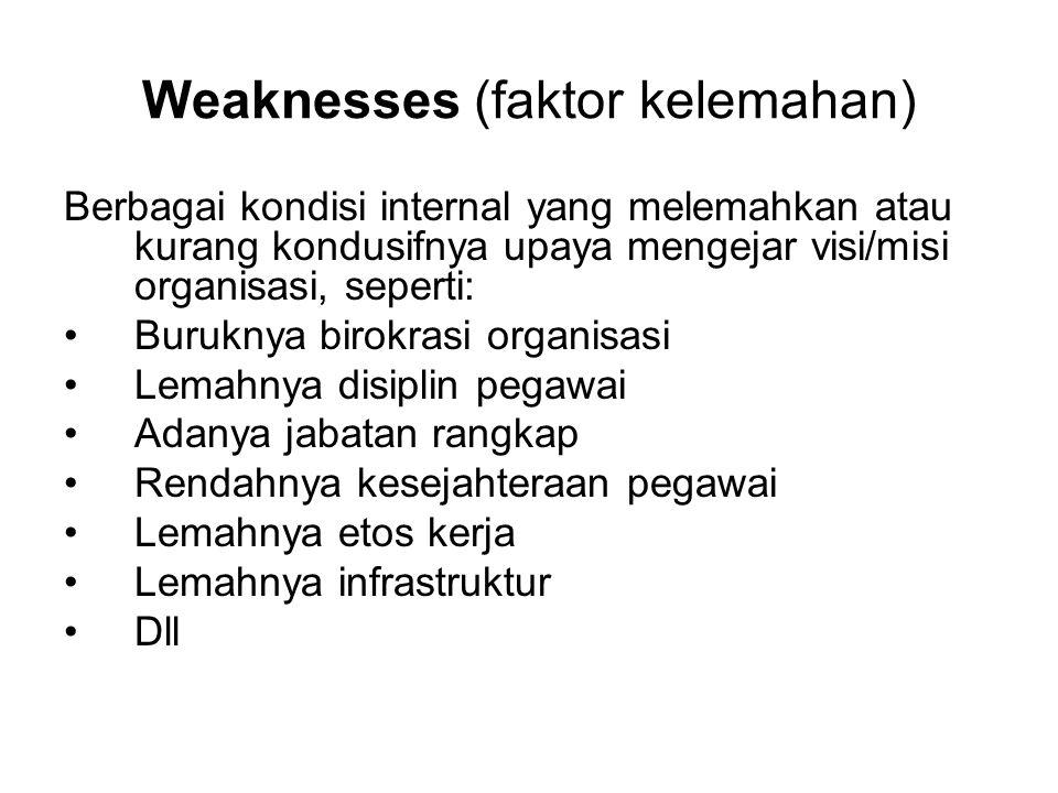Weaknesses (faktor kelemahan)