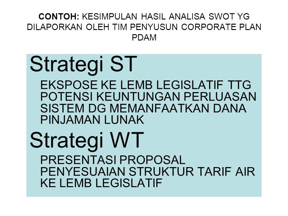 Strategi ST Strategi WT