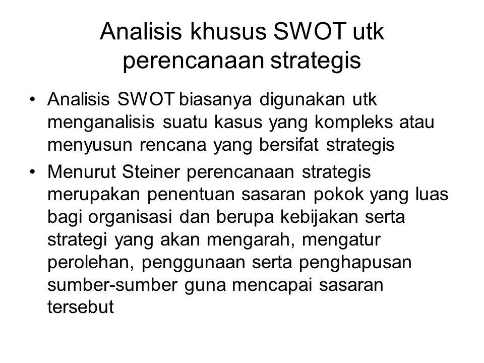 Analisis khusus SWOT utk perencanaan strategis