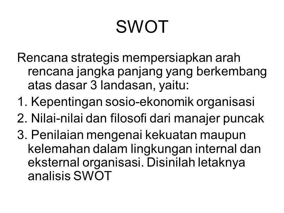 SWOT Rencana strategis mempersiapkan arah rencana jangka panjang yang berkembang atas dasar 3 landasan, yaitu: